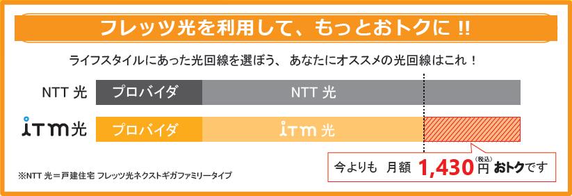 光 ntt 東日本 フレッツ